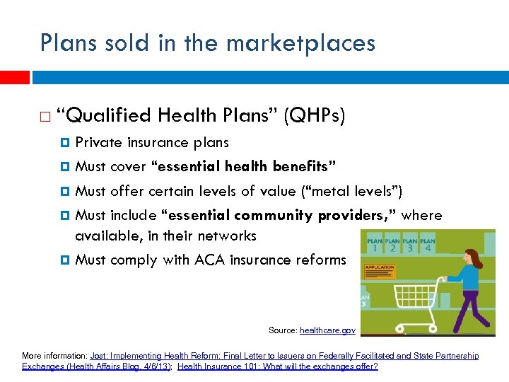 """Plans sold in the marketplaces """"Qualified Health Plans"""" (QHPs) Private insurance plans Must cover"""
