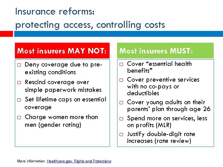Insurance reforms: protecting access, controlling costs Most insurers MAY NOT: Deny coverage due to