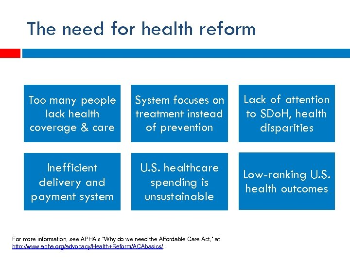 The need for health reform Too many people lack health coverage & care System