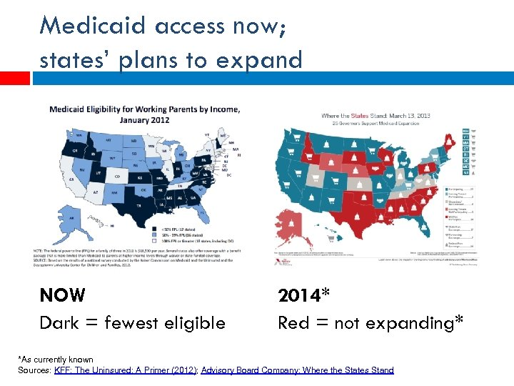Medicaid access now; states' plans to expand NOW Dark = fewest eligible 2014* Red
