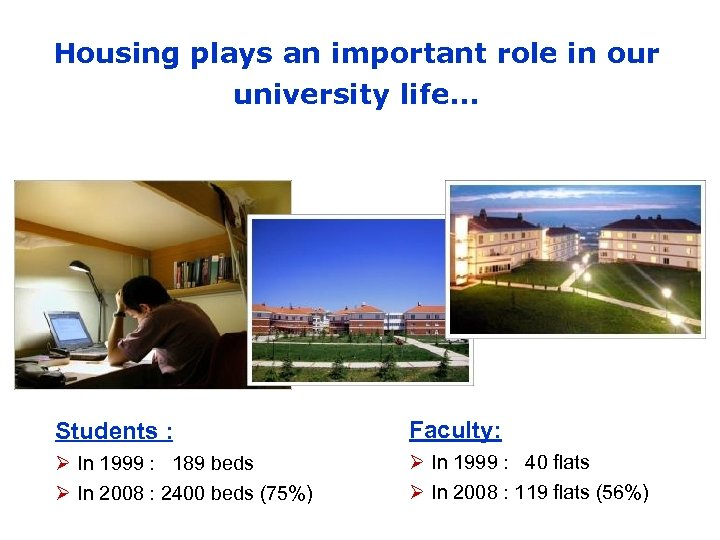 Housing plays an important role in our university life. . . Students : Faculty: