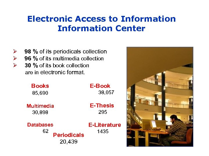 Electronic Access to Information Center Ø Ø Ø 98 % of its periodicals collection