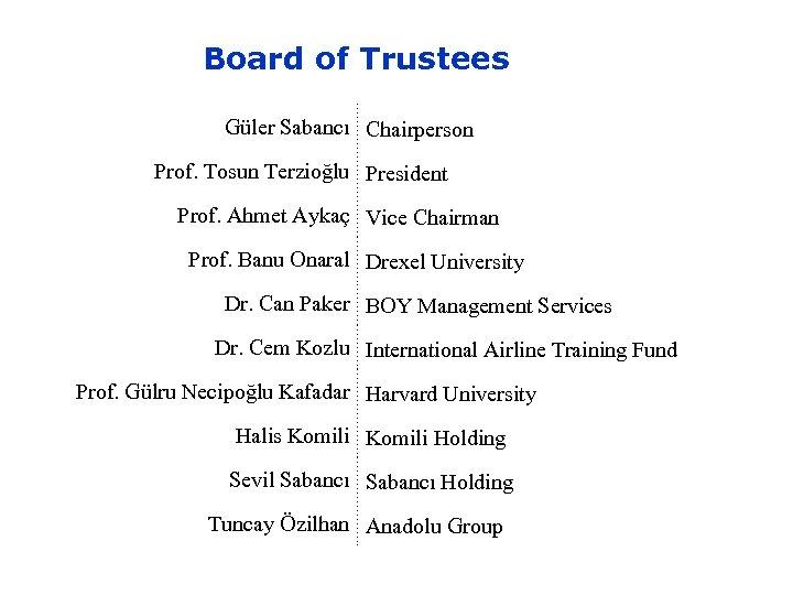 Board of Trustees Güler Sabancı Chairperson Prof. Tosun Terzioğlu President Prof. Ahmet Aykaç Vice