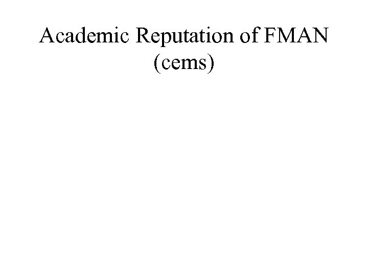 Academic Reputation of FMAN (cems)