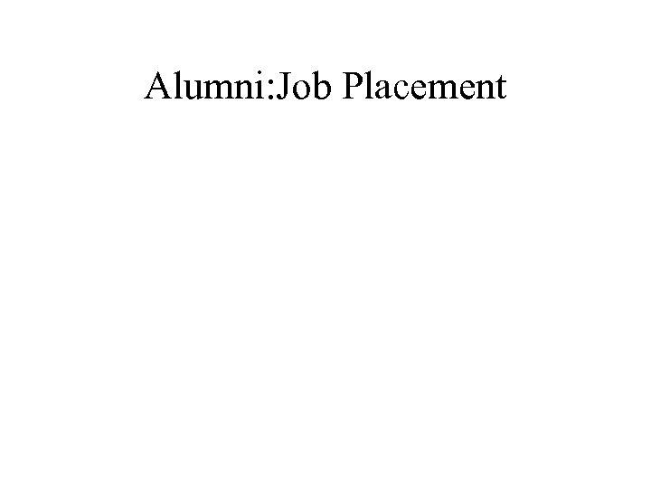 Alumni: Job Placement