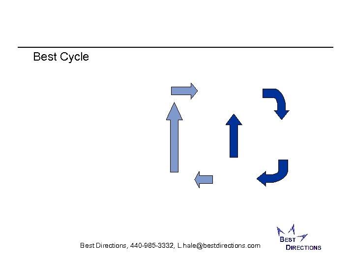 Best Cycle Best Directions, 440 -985 -3332, L. hale@bestdirections. com