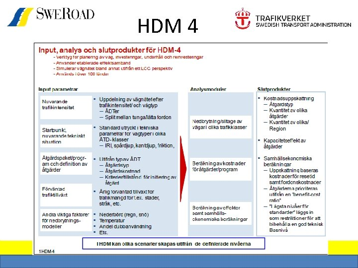 HDM 4