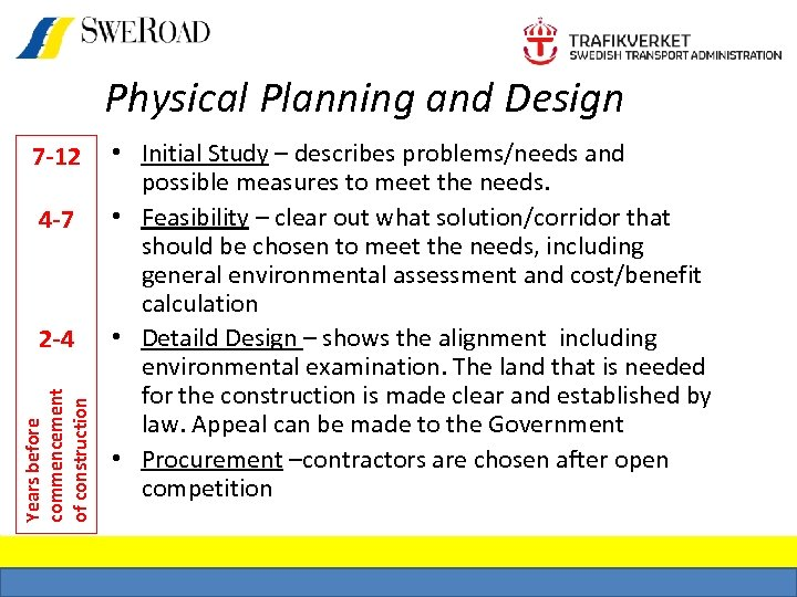 Physical Planning and Design 7 -12 4 -7 Years before commencement of construction 2