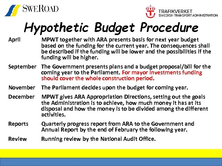 Hypothetic Budget Procedure April MPWT together with ARA presents basis for next year budget