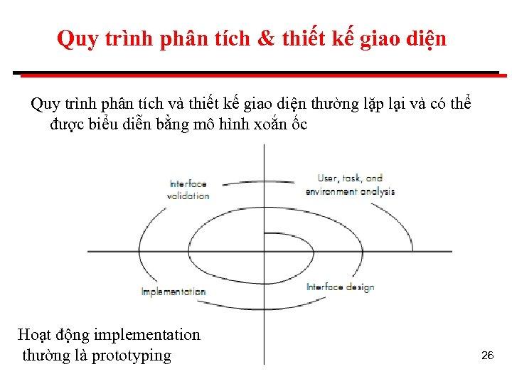 Quy trình phân tích & thiết kế giao diện Quy trình phân tích và