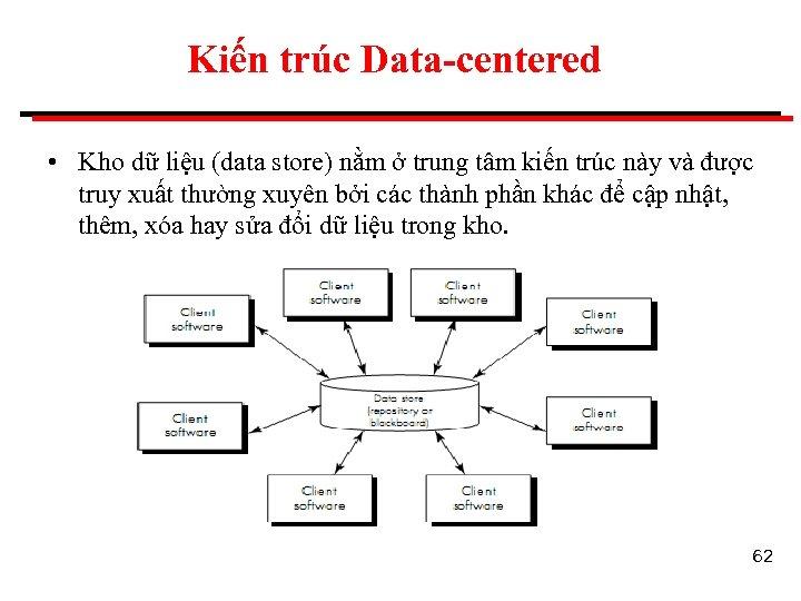 Kiến trúc Data-centered • Kho dữ liệu (data store) nằm ở trung tâm kiến