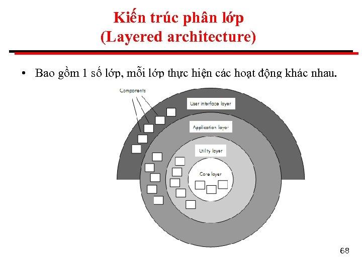 Kiến trúc phân lớp (Layered architecture) • Bao gồm 1 số lớp, mỗi lớp
