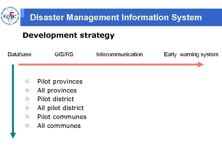 Disaster Management Information System Development strategy Database v v v GIS/RS Pilot provinces All