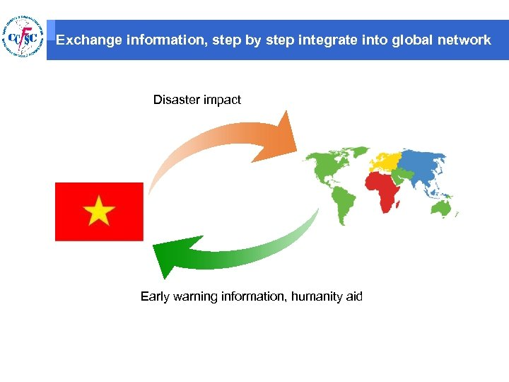 Exchange information, step by step integrate into global network Disaster impact Early warning information,