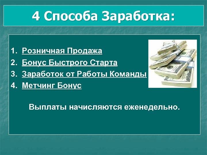 4 Способа Заработка: 1. Розничная Продажа 2. Бонус Быстрого Старта 3. Заработок от Работы