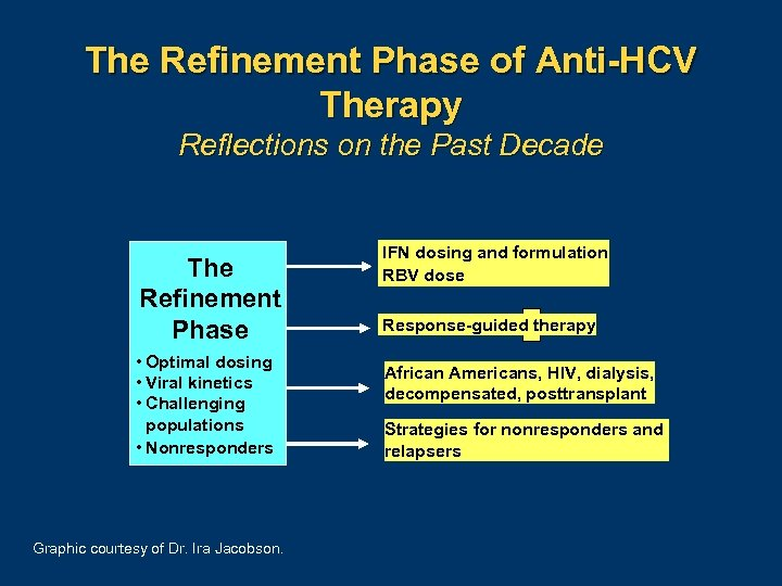 The Refinement Phase of Anti-HCV Therapy Reflections on the Past Decade The Refinement Phase