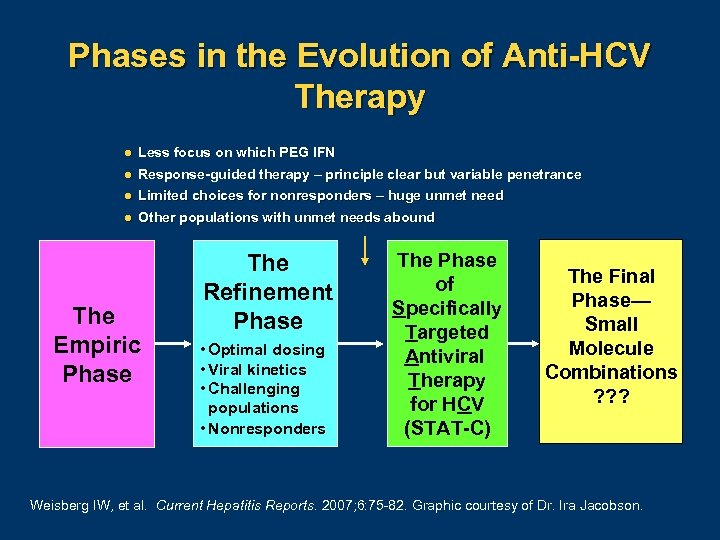 Phases in the Evolution of Anti-HCV Therapy l Less focus on which PEG IFN