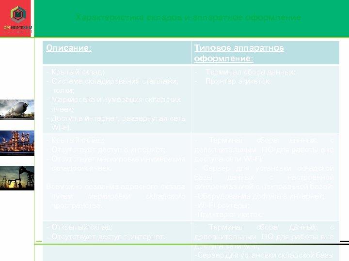 Характеристика складов и аппаратное оформление Описание: Типовое аппаратное оформление: - Крытый склад; - Система