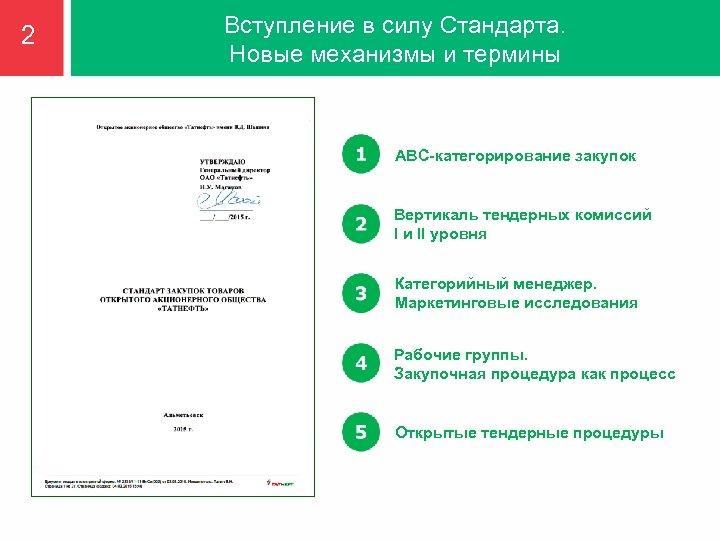 2 Вступление в силу Стандарта. Новые механизмы и термины АВС-категорирование закупок Вертикаль тендерных комиссий
