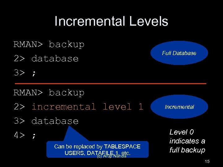 Incremental Levels RMAN> backup 2> database 3> ; RMAN> backup 2> incremental level 1
