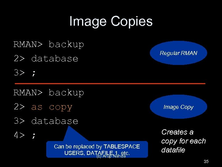 Image Copies RMAN> backup 2> database 3> ; RMAN> backup 2> as copy 3>