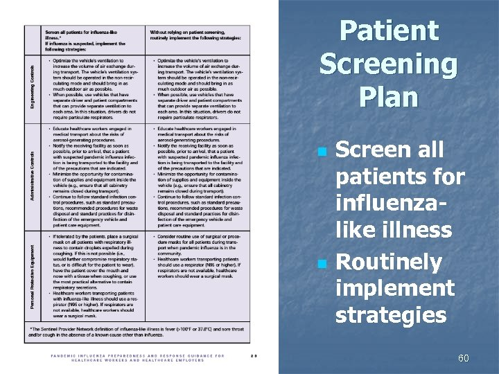 Patient Screening Plan n n Screen all patients for influenzalike illness Routinely implement strategies
