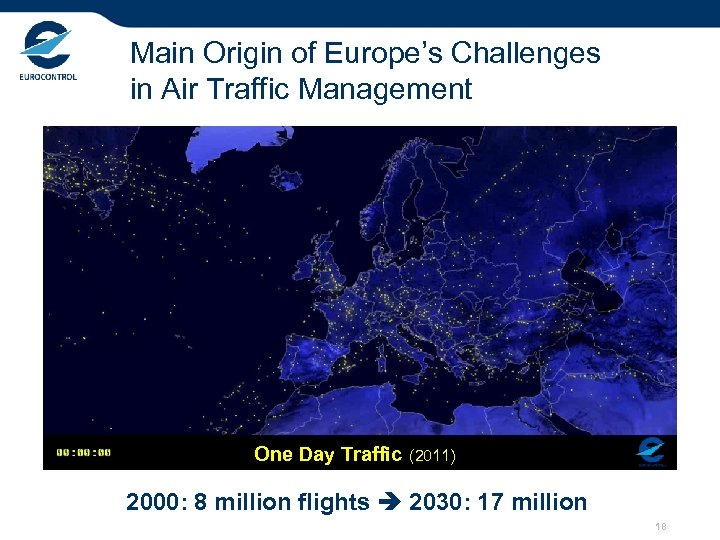Main Origin of Europe's Challenges in Air Traffic Management One Day Traffic (2011) 2000: