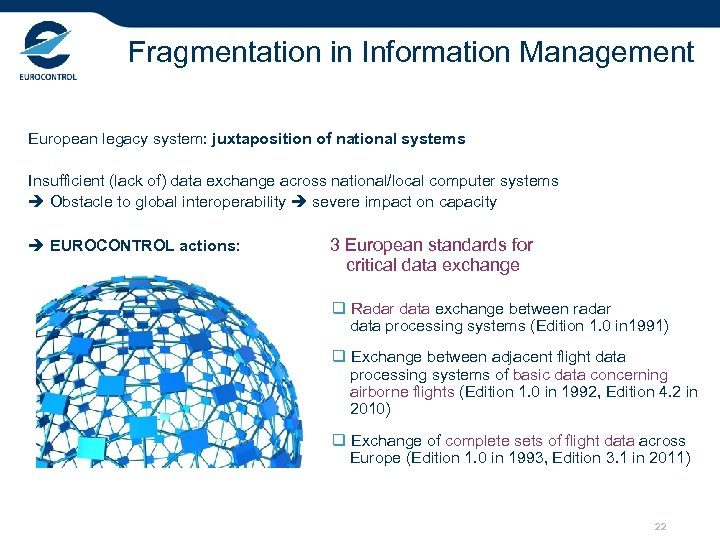 Fragmentation in Information Management European legacy system: juxtaposition of national systems Insufficient (lack of)