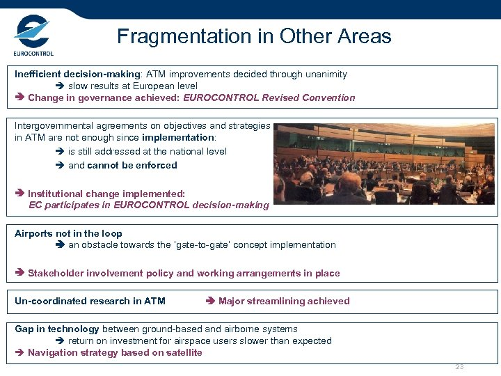 Fragmentation in Other Areas Inefficient decision-making: ATM improvements decided through unanimity slow results at