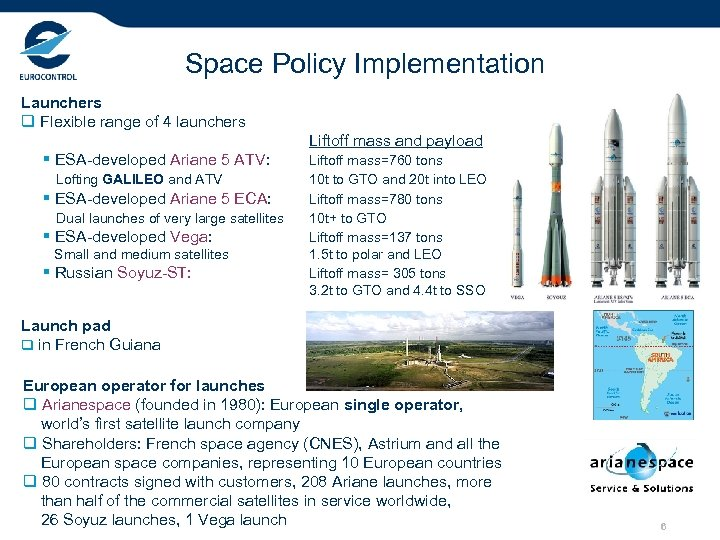 Space Policy Implementation Launchers q Flexible range of 4 launchers Liftoff mass and payload