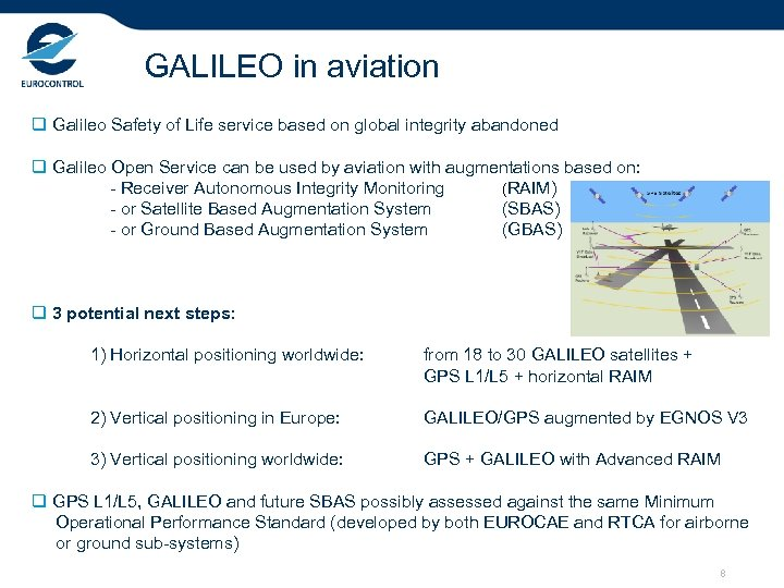 GALILEO in aviation q Galileo Safety of Life service based on global integrity abandoned