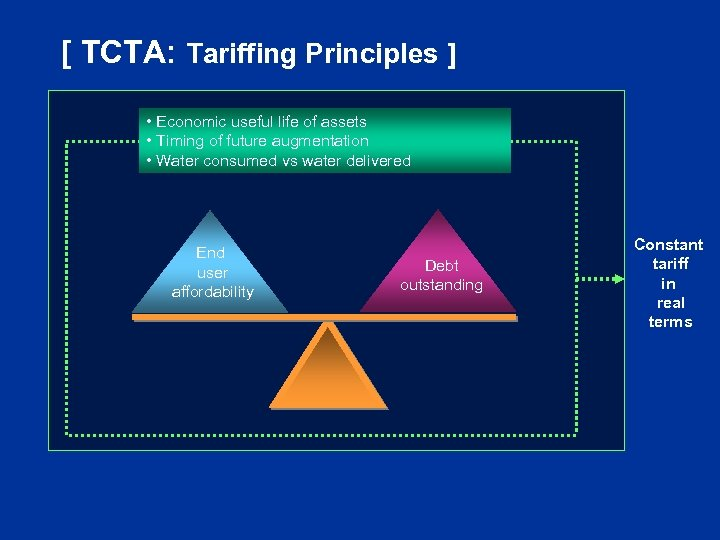 [ TCTA: Tariffing Principles ] • Economic useful life of assets • Timing of