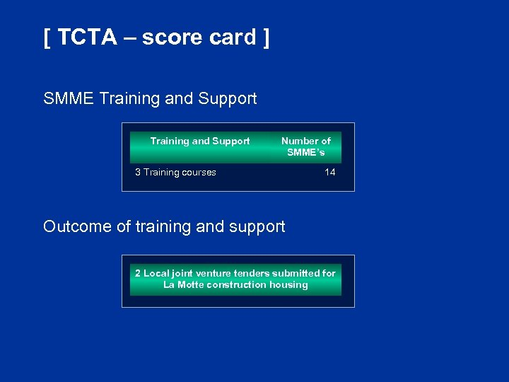 [ TCTA – score card ] SMME Training and Support Number of SMME's 3