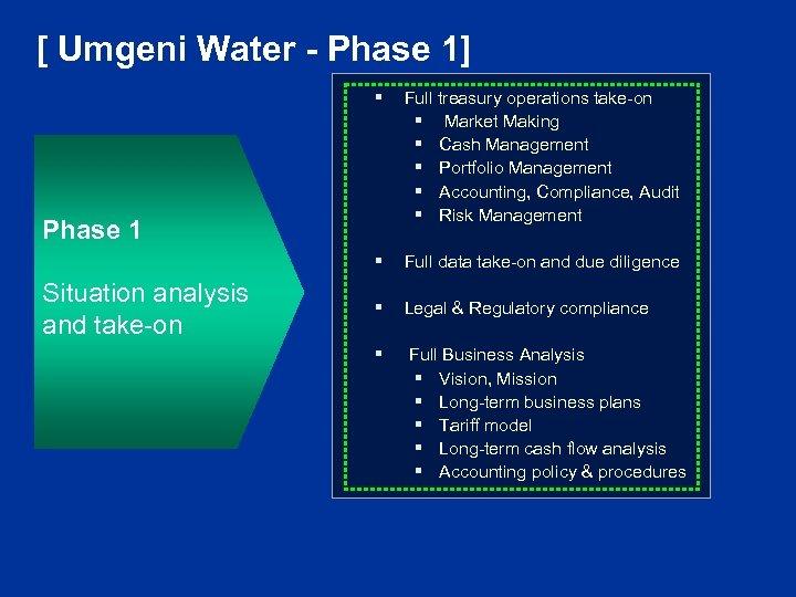 [ Umgeni Water - Phase 1] § Full treasury operations take-on § Market Making