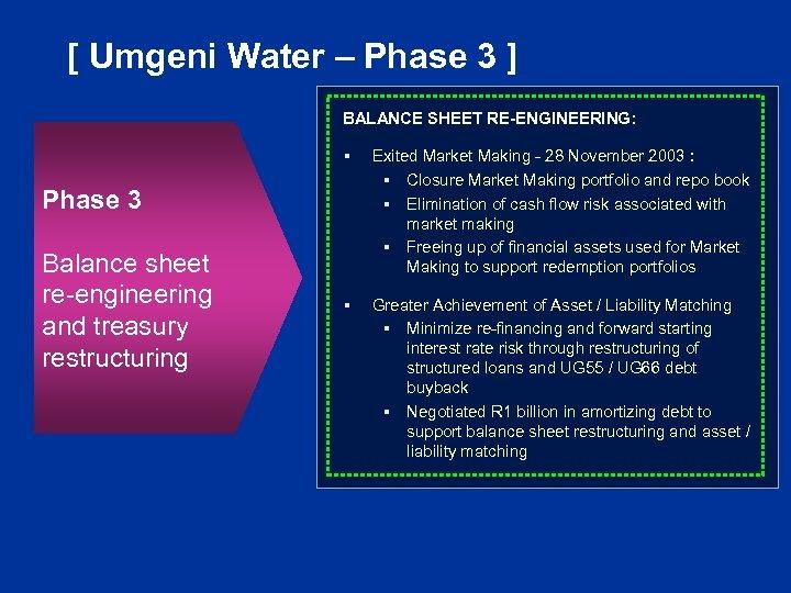 [ Umgeni Water – Phase 3 ] BALANCE SHEET RE-ENGINEERING: § Exited Market Making