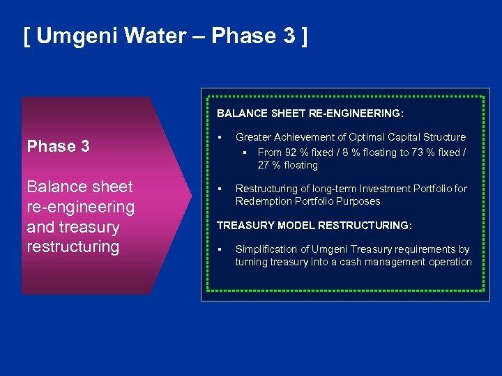 [ Umgeni Water – Phase 3 ] BALANCE SHEET RE-ENGINEERING: Phase 3 Balance sheet