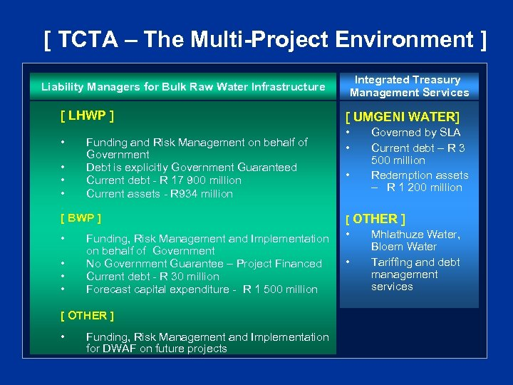[ TCTA – The Multi-Project Environment ] Liability Managers for Bulk Raw Water Infrastructure