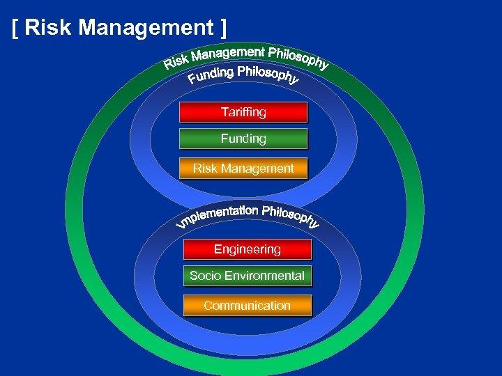 [ Risk Management ] Tariffing Funding Risk Management Engineering Socio Environmental Communication