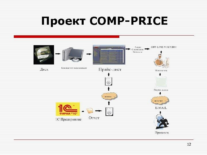 Проект COMP-PRICE 12