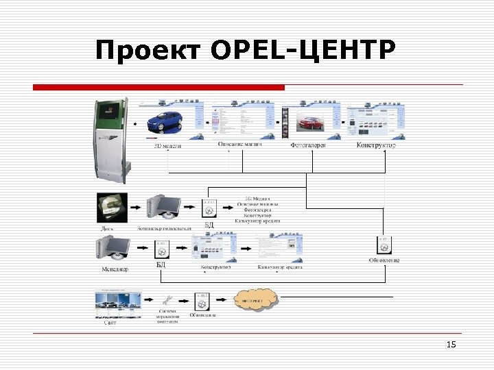 Проект OPEL-ЦЕНТР 15