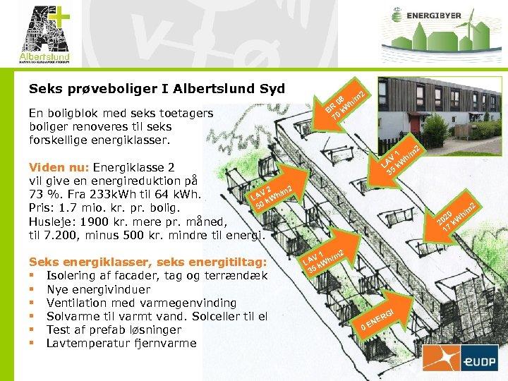 Seks prøveboliger I Albertslund Syd En boligblok med seks toetagers boliger renoveres til seks