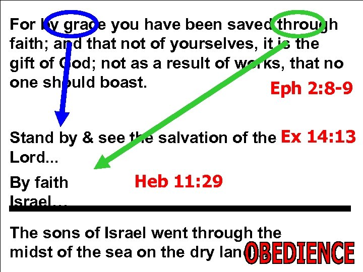 Salvation By Grace Through Faith Eph 2: 8 -9 For by grace you have