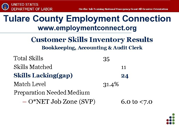 Tulare County Employment Connection www. employmentconnect. org Customer Skills Inventory Results Bookkeeping, Accounting &