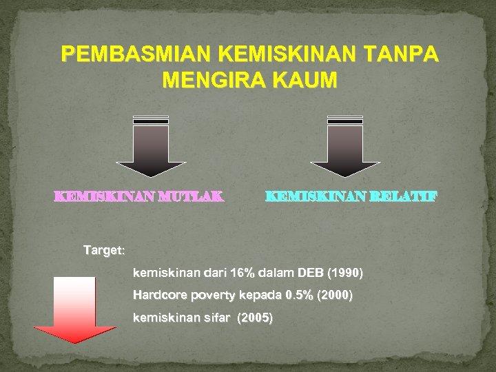 PEMBASMIAN KEMISKINAN TANPA MENGIRA KAUM KEMISKINAN MUTLAK KEMISKINAN RELATIF Target: kemiskinan dari 16% dalam