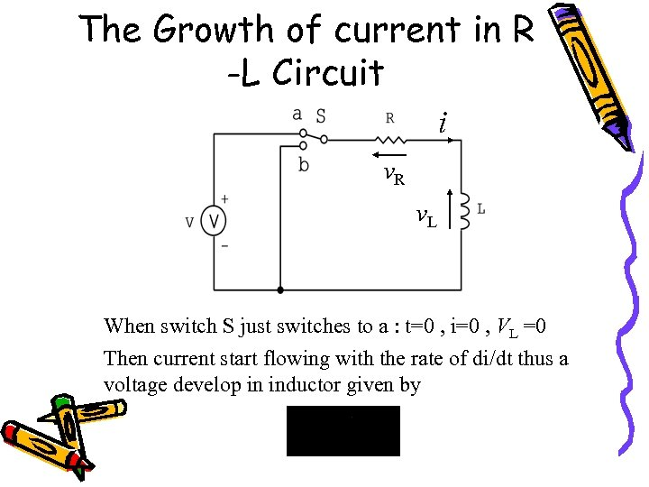 The Growth of current in R -L Circuit i v. R v. L When