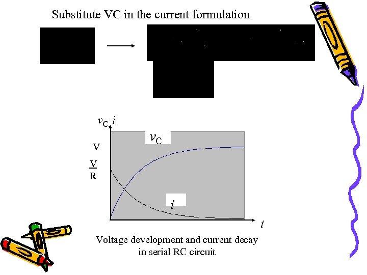 Substitute VC in the current formulation v. C, i V v. C V R
