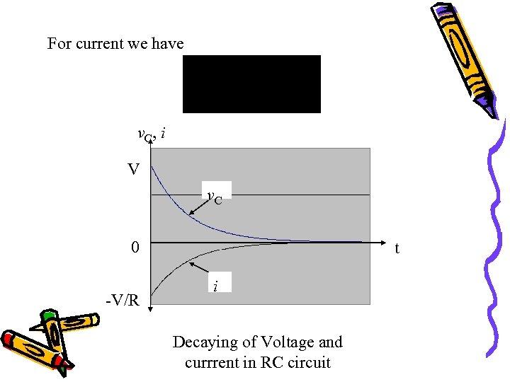 For current we have v. C, i V v. C 0 -V/R t i