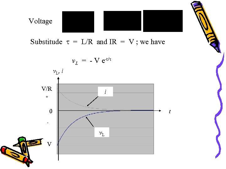 Voltage Substitude = L/R and IR = V ; we have v. L =