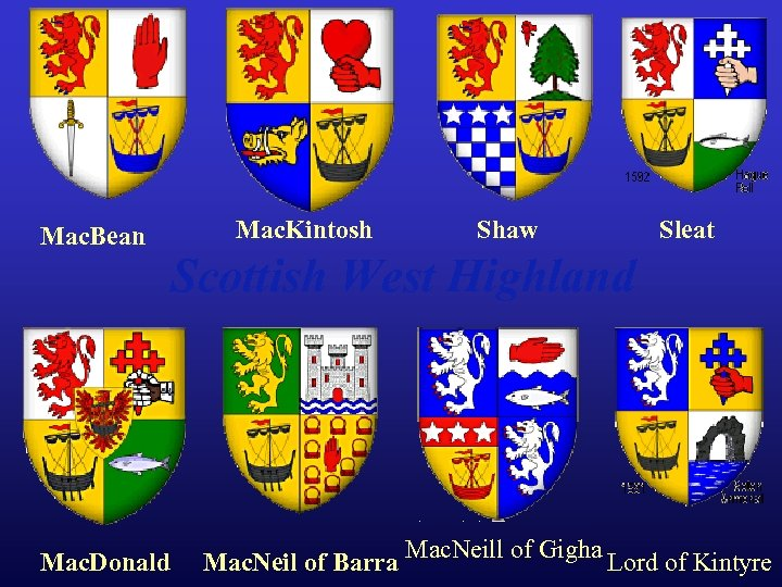 Mac. Bean Mac. Donald Mac. Kintosh Shaw Sleat Scottish West Highland Mac. Neil of