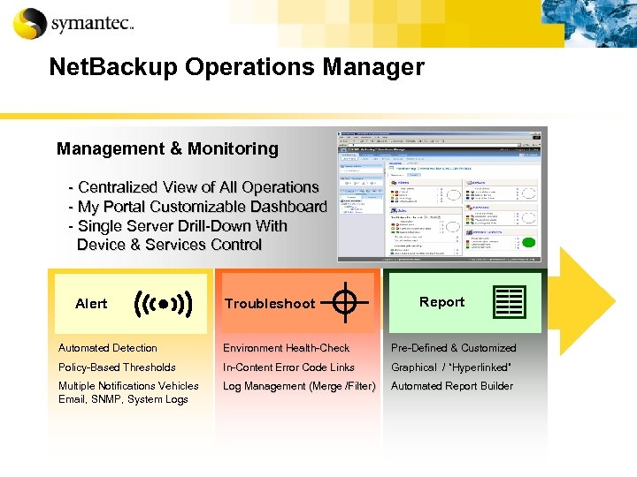 Net. Backup Operations Manager Management & Monitoring - Centralized View of All Operations -